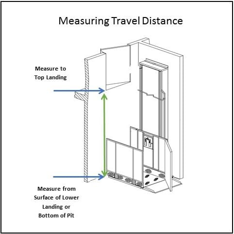 Home Lift Travel Distance