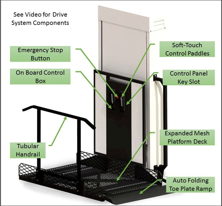 Wheelchair Lift for Home Components