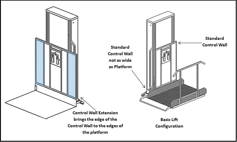 Residential Home Lift Control Wall Extensions