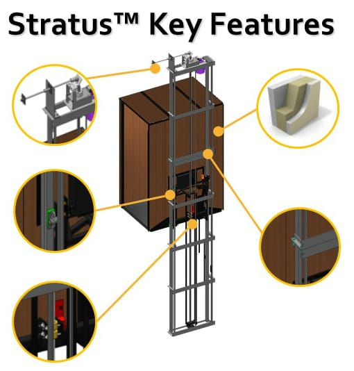 Stratus Home Elevator Key Features Image